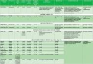 2-2013-sekatory-tab2.jpg
