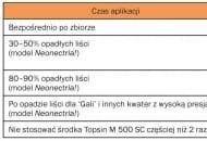 Tab. 2. Program zwalczania N. ditissima w powiązaniu z fazą fenologiczną oraz danymi modelu sygnalizacyjnego proponowany przez P. van Arkela sadownikom holenderskim