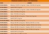 Tabela 2. PROGRAM OCHRONY 2010 R. PAN BOBROWSKI